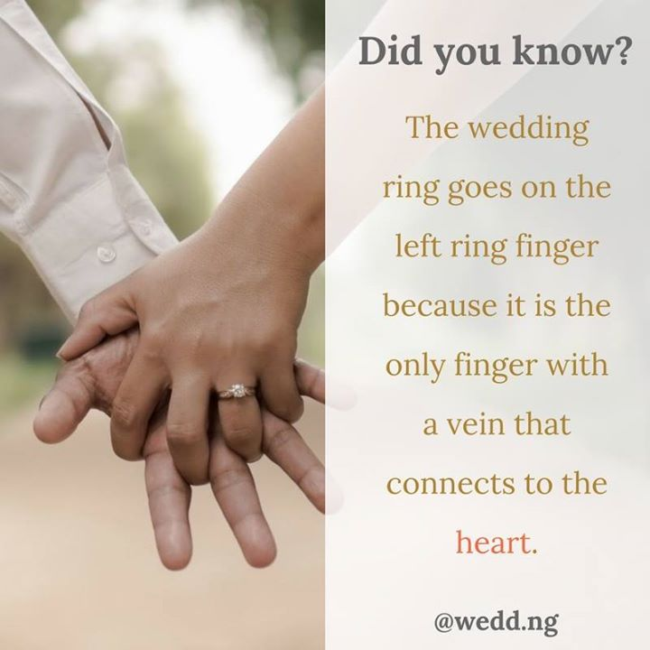 Ring On Left Ring Finger: DID YOU KNOW? THE WEDDING RING GOES ON THE LEFT RING